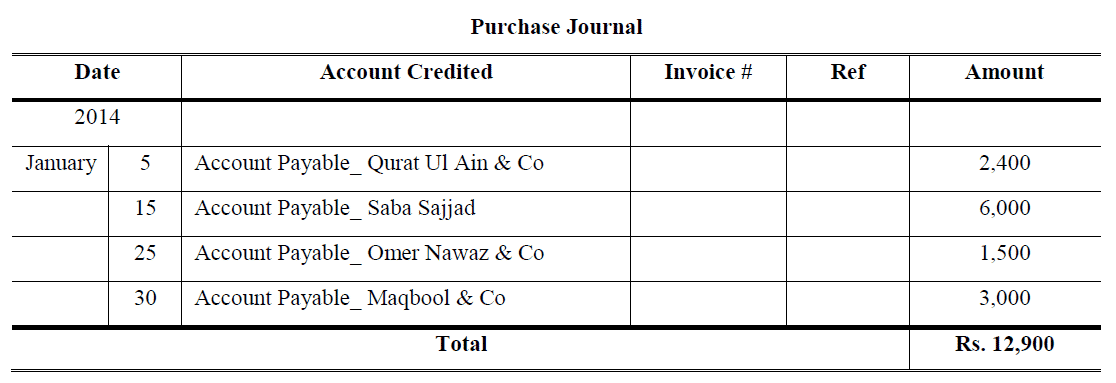 purchase day book example