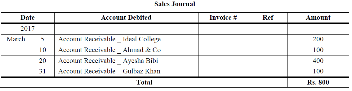 sales day book example