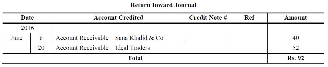 return inward book example