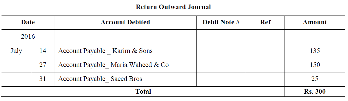 return outward book example