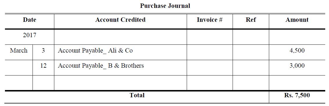 subsidiary books of accounts