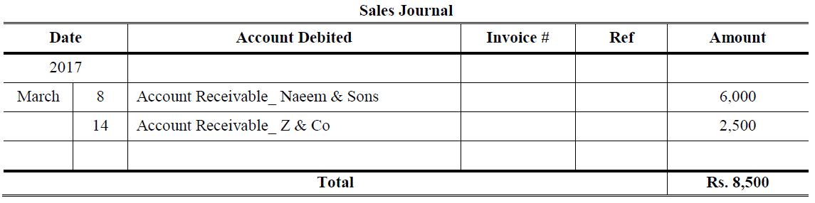 maintenance of books of accounts