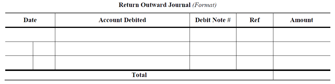 Return Outward Book Format