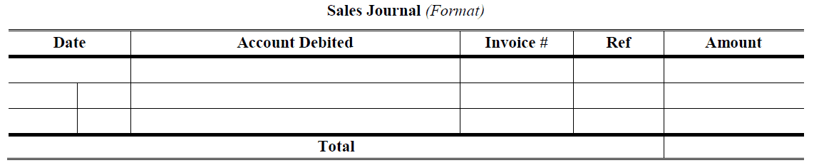 sales day book format
