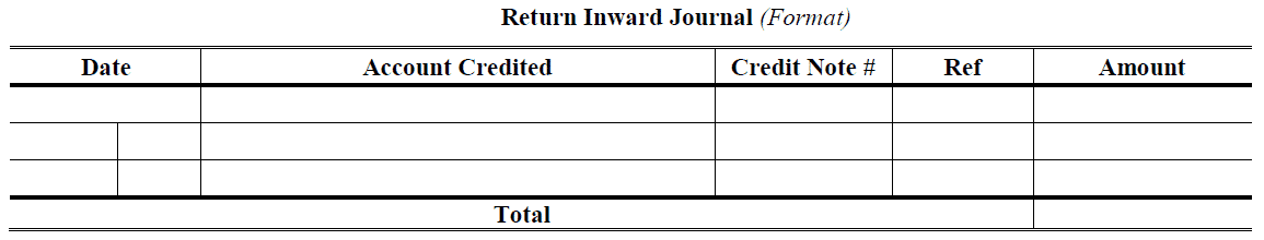 Return Inward Book Format