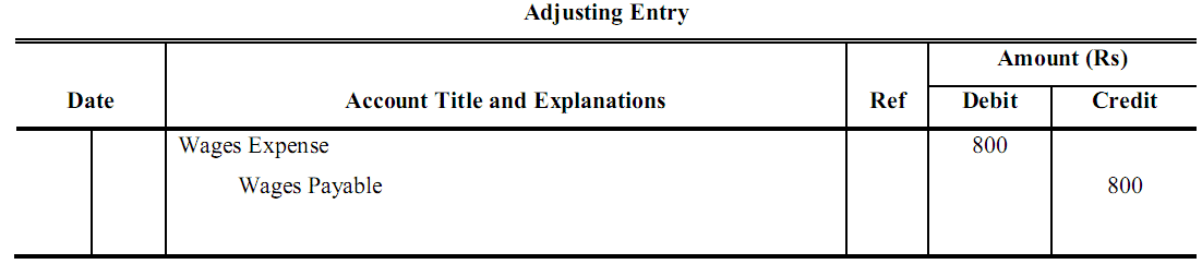 accrued expense adjusting entries problems and solutions