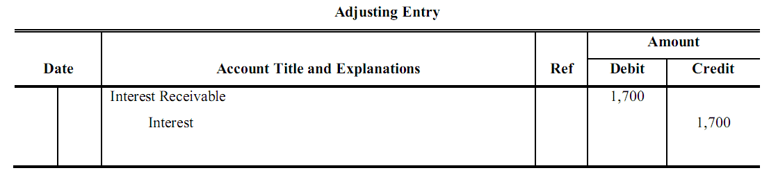 accrued revenue adjusting entries problems and solutions