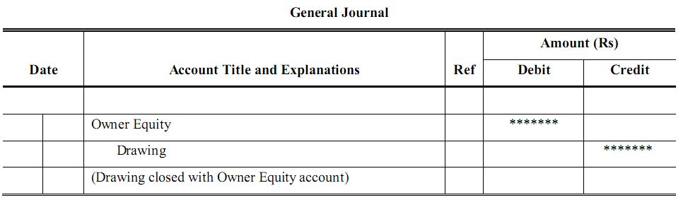 closing journal entries