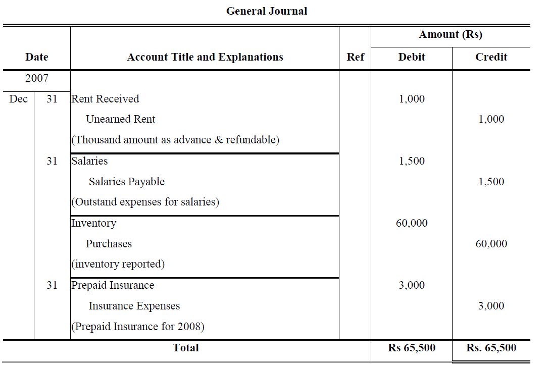 an adjusted trial balance