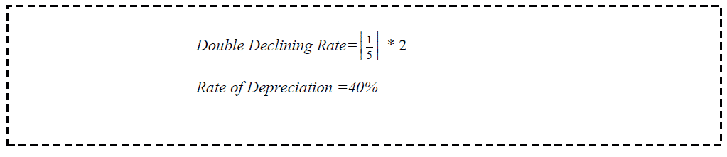 Double Declining depreciation formula