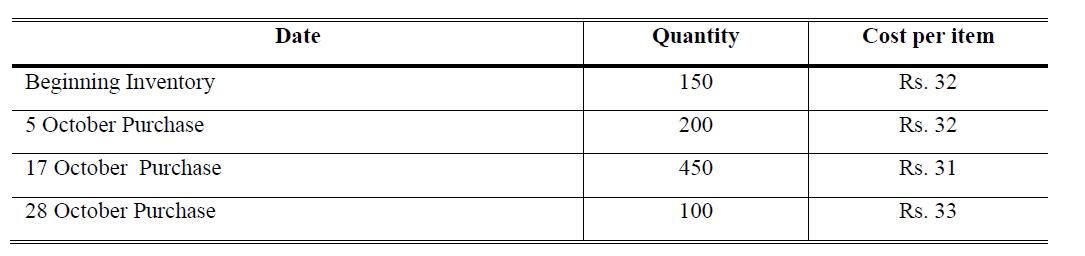 problem periodic inventory