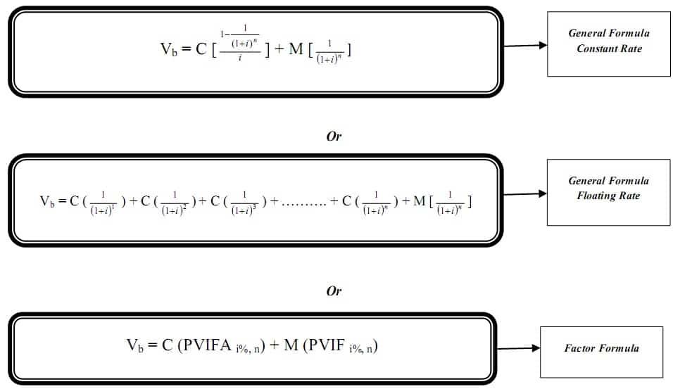 bond discounting formula