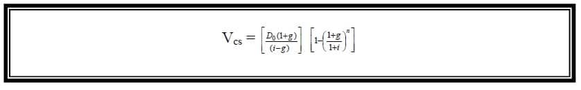 dividend discount model (limited constant growth)