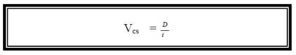 dividend discount model (zero growth)