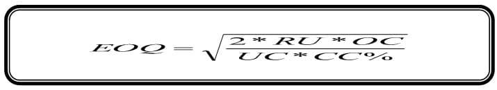 economic order quantity (EOQ) formula