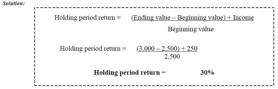 holding period return example