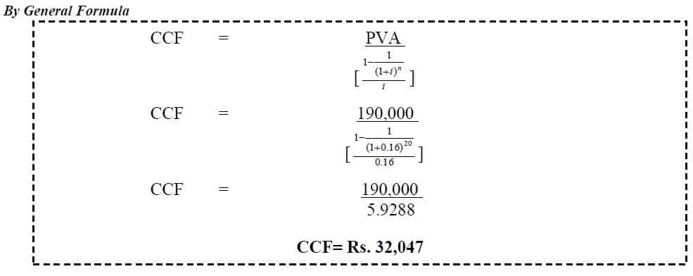 loan amortization example