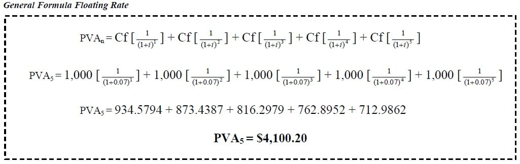 present value of annuity example