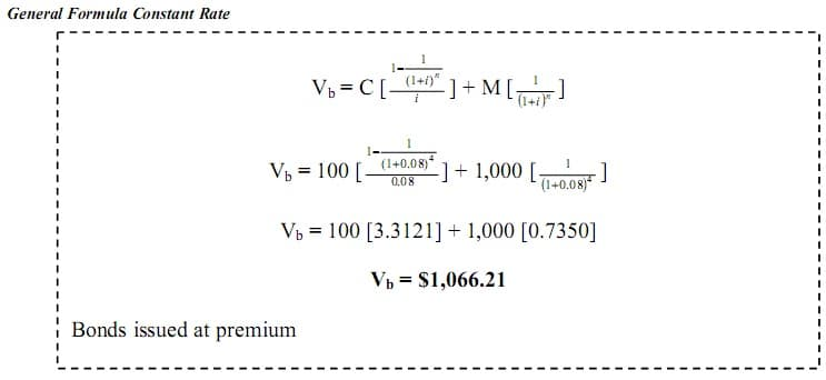 bond discounting solved example