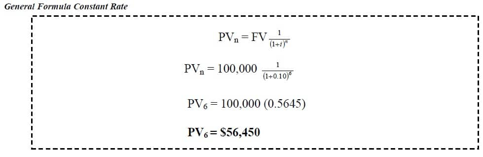 present value example and solution