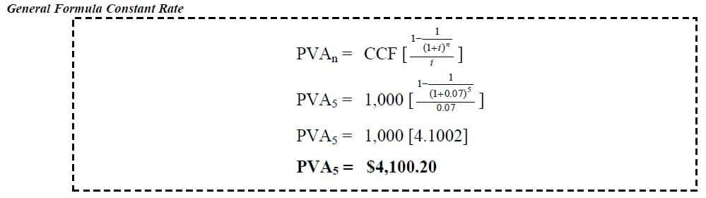 present value of annuity question
