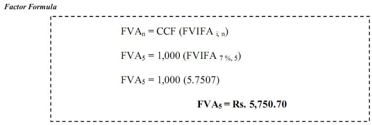 future value of annuity factor table