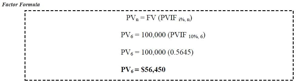 present value factor