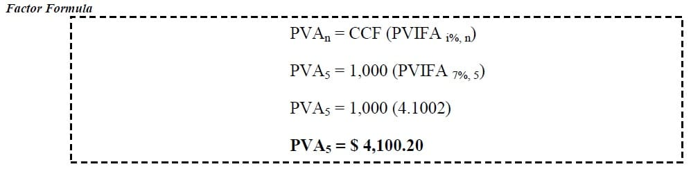 present value of annuity factor and table