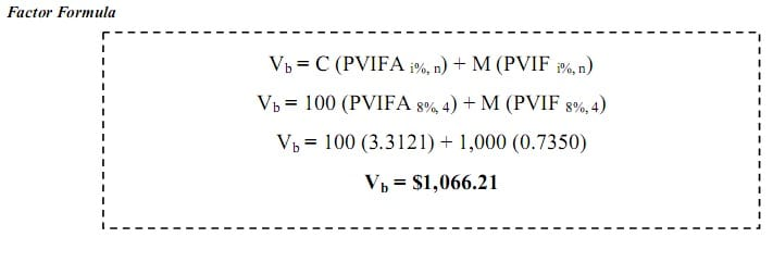 bond discounting factor and table
