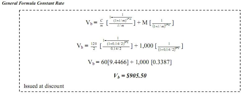 bond discounting intra-year example