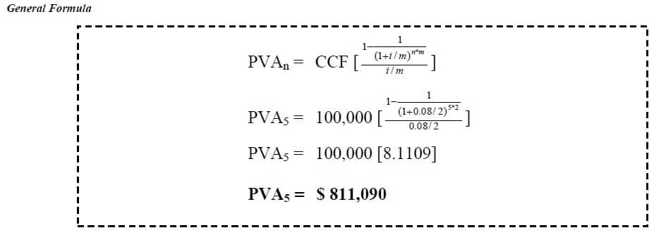present value of annuity example with solution