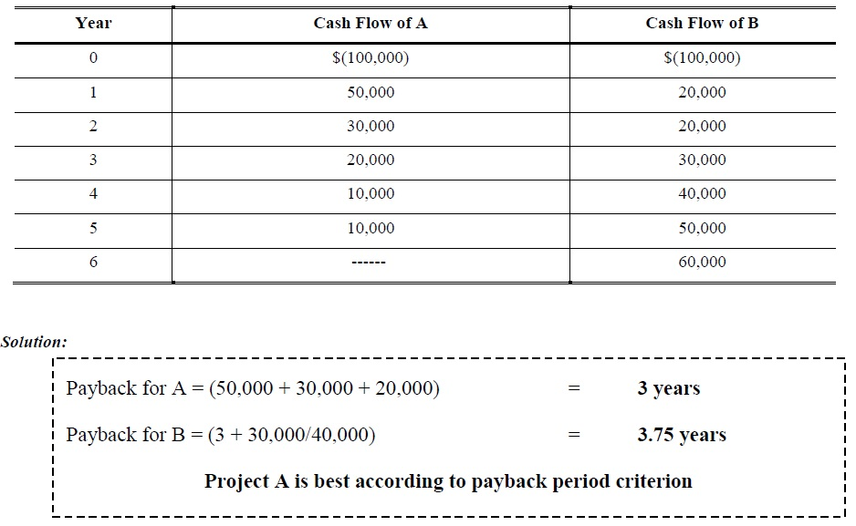payback period question and answer