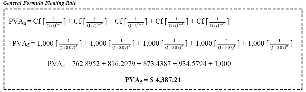 present value of annuity due solved example