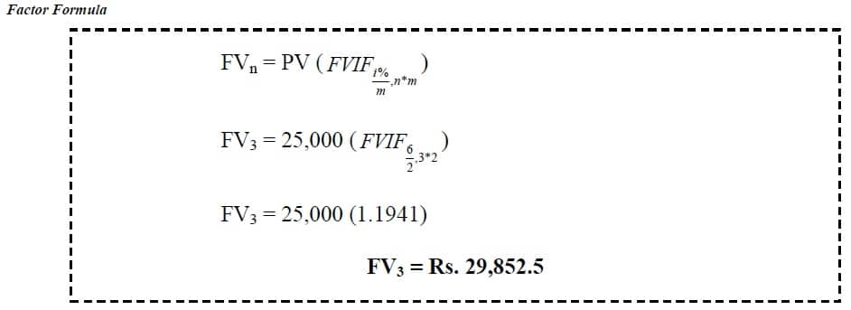 future value intra year compounding example