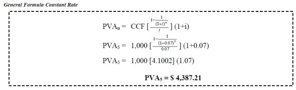 present value of annuity due example and solution