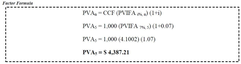 present value of annuity due questions and solution