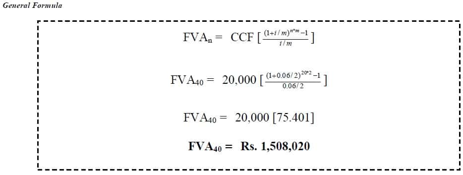 fv of annuity example