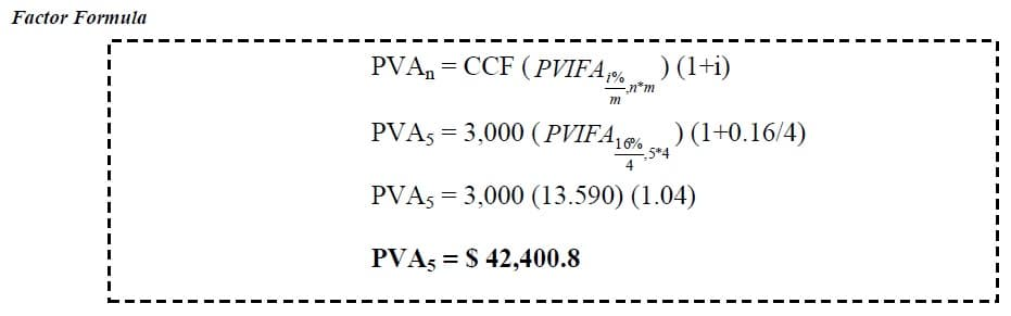 present value of annuity due solved examples