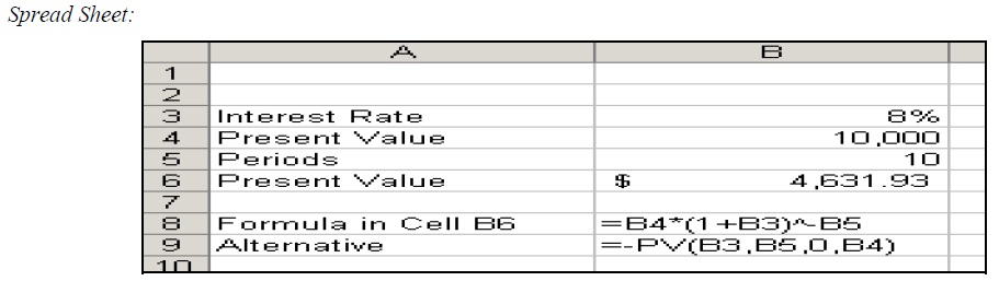 present value spread sheet