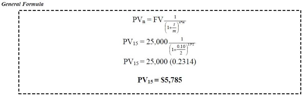 present value question and answer