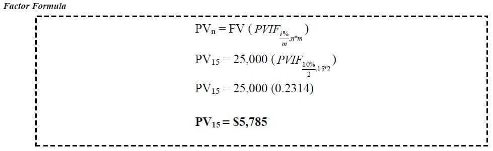 present value of money example