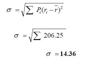 standard deviation solved example