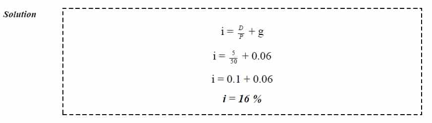 expected rate of return with growth example