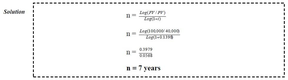 finding number of years