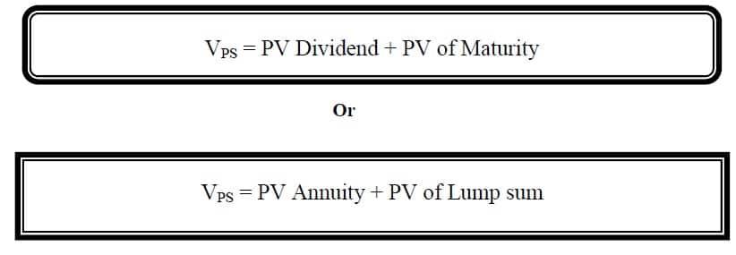 preference stock valuation model