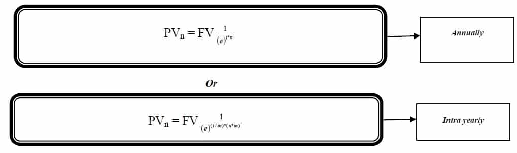 present value continuous discounting formula