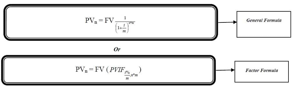 present value intr-year discounting formula