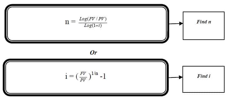 interest finding formula