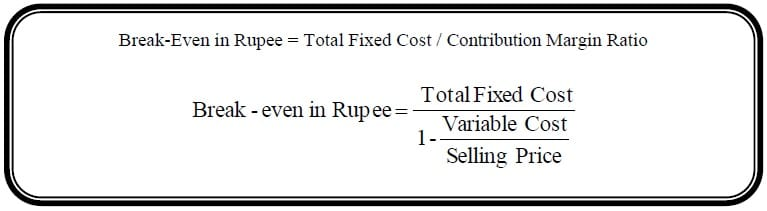 Break-Even in Rupee formula