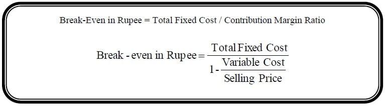 Break-Even in Rupee formula